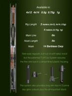 Drennan Tuff Eye 1 Ready Rig